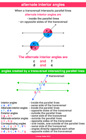 Alternate Interior by Alternate Interior Angles A Maths Dictionary For