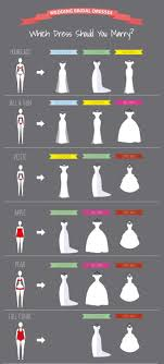 wedding dresses for less ultimate guide to wedding dresses