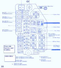 wiring diagram for a 1998 toyota camry u2013 the wiring diagram