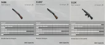 pubg new weapons pubg all weapons and stats tank war room world of tanks news