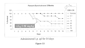 patent us20110230442 na channels disease and related assays