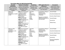 Irony Worksheet Curriculum Map For