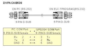 communication between delta hmi and pc plc plc ladder plc