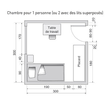 amenagement chambre 9m2 amenagement chambre 9m2 cgrio