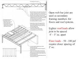 Residential Steel Beam Span Table by Tuesday Sept 30 Steel Assemblies Foundations Columns