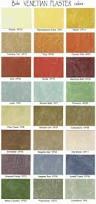 impressive venetian plaster colors texture pinterest plaster
