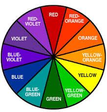 interior paint colors