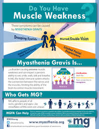 mg what is myasthenia gravis mg