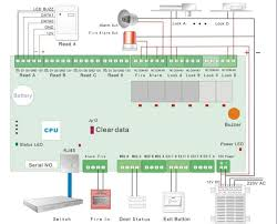 door access control wiring diagram wiring wiring diagram