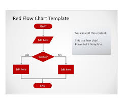 Flow Chart Template Excel Chart Template Template 126 Best Printable Charts Templates