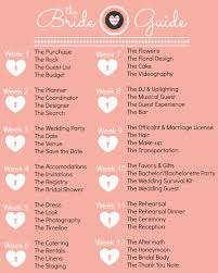 step by step wedding planning introducing the guide custom gifts