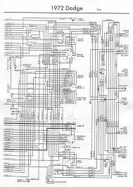 1974 dodge dart wiring diagram mopar at 1972 best of webtor me