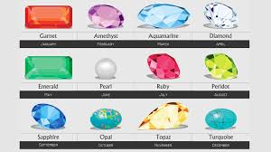 november birthstone name what does your birthstone reveal about your personality