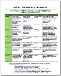 meal ideas u0026 resources unprocessed food meals and real foods