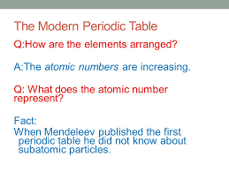 How Does The Modern Periodic Table Arrange Elements Daily Objective Students Will Identify Families On The Periodic