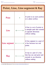 lines rays and line segments worksheets 3rd grade lines and line segments worksheets 3rd grade