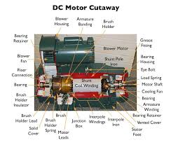 233 best electric motors images on pinterest motors electronics