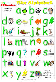 Free Phonics Worksheets Free Phonics Resources Phonics Flashcards Phonics Worksheets