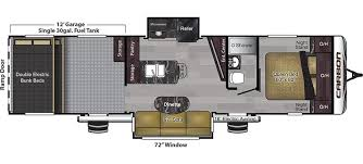 Montana Fifth Wheel Floor Plans Carbon