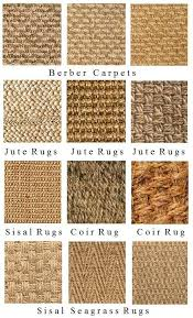 Scotchgard Wool Rug Best 25 Kids Rugs Ideas On Pinterest Playroom Rug Zoo Nursey