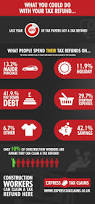 1564 best tax infographics images on pinterest infographics tax
