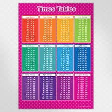 educational posters reward charts abcs and times tables
