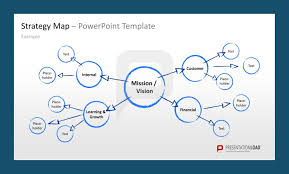 powerpoint strategy map template presentationload http www