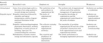 modern kitchen brigade organizational chart orienting ideas perspectives from organisation theory