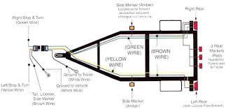 7 blade trailer wiring diagram wiring design