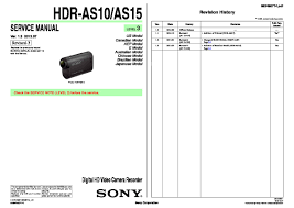 sony hdr as10 hdr as15 service manual page 7
