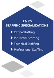 office u0026 professional staffing employment agency j u0026 j staffing
