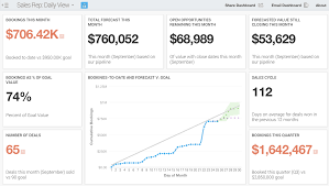 best buy quarterly sales 7 sales dashboard templates and examples insightsquared