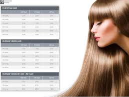 great lengths hair extensions price a guide to hair extensions hair extensions magazine