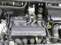 2003 mini cooper engine diagram 1995 bmw 318i engine diagram