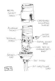 light bulb socket wiring diagram us ntmcinfo installation inside