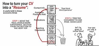 How To Mention Volunteer Work In Resume 111 Helpful Resume Section Headings And Titles