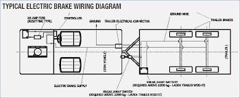 caravan electric brakes wiring diagram vivresaville