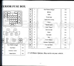 pajero fuse box layout 22 wiring diagram images wiring