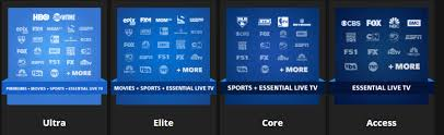 playstation vue live tv service review 2017 u2014is it right for you