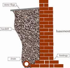 Basement Tanking Methods - basement cellar waterproofing tanking and conversion
