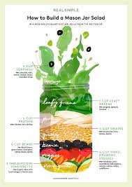 Real Simple Magazine how to make a mason jar salad real simple