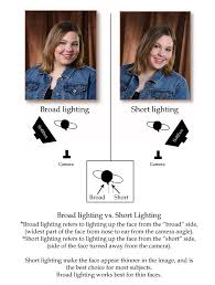 Short Lighting Short Lighting Photography Ca
