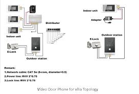 js 690vct3 outdoor station video door phone for villa foshan home
