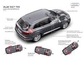 nissan juke yaw sensor location audi sq7 revealed debuts electric turbo tech for audi