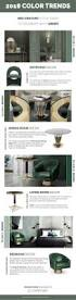 2018 color trends u2013 green home decor ideas to achieve the perfect look