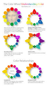 understanding the color wheel marc mantha media the marketing