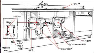 kitchen sink plumbing parts best bathroom sink plumbing parts faucet ideas in for of a kitchen
