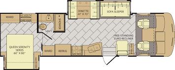 Fleetwood Travel Trailer Floor Plans Southwind Rv U2013 Fleetwood Southwind Rv U2013 Class A Gas Rv