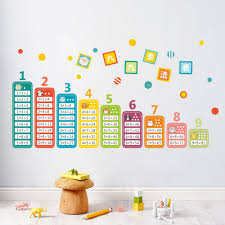 compare prices on children school furniture online shopping buy cartoon children 99 multiplication table math toy wall stickers for kids rooms baby learn educational