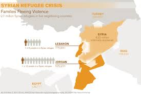 Map Of Syria And Surrounding Countries by Syrian Refugee Crisis In Maps